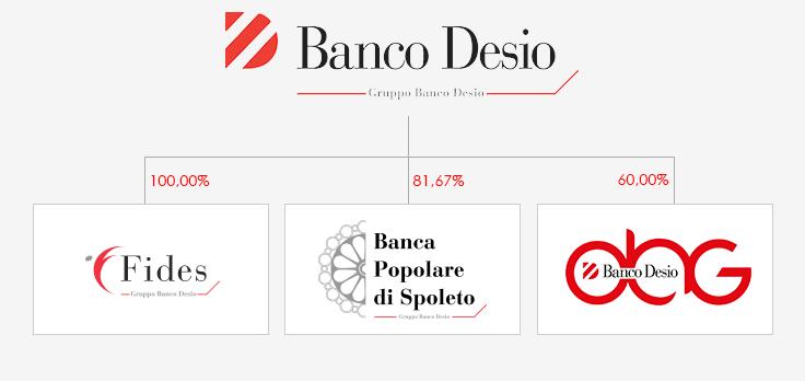 Banco Desio Corporate Website |